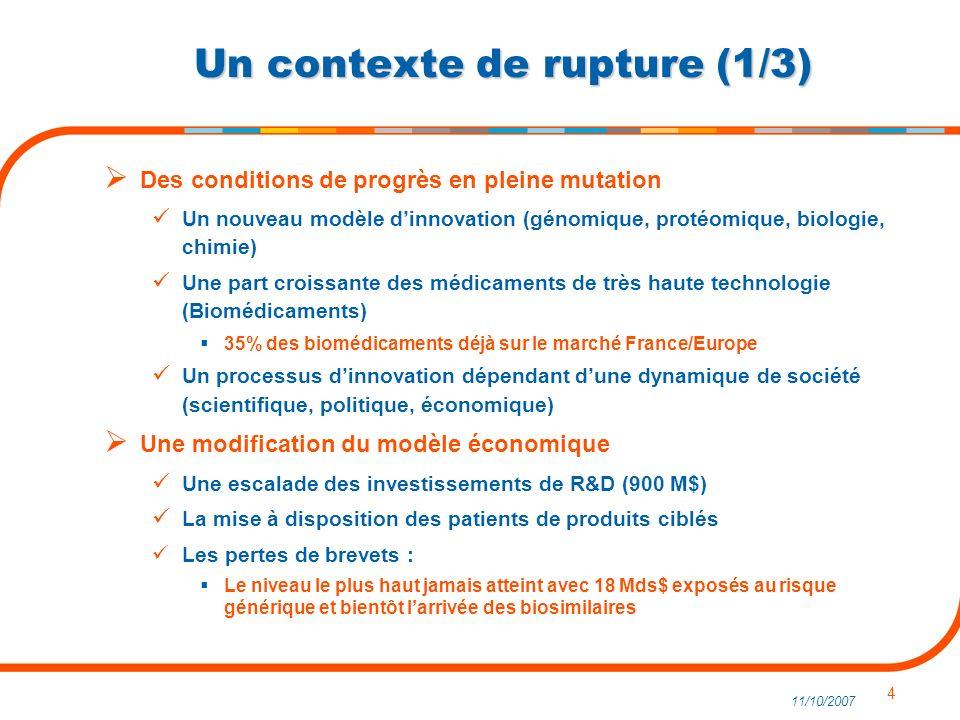 4 11/10/2007 Un contexte de rupture (1/3) Des conditions de progrès en pleine mutation Un nouveau modèle dinnovation (génomique, protéomique, biologie