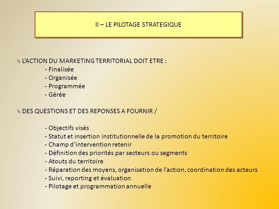 II – LE PILOTAGE STRATEGIQUE LACTION DU MARKETING TERRITORIAL DOIT ETRE : - Finalisée - Organisée - Programmée - Gérée DES QUESTIONS ET DES REPONSES A
