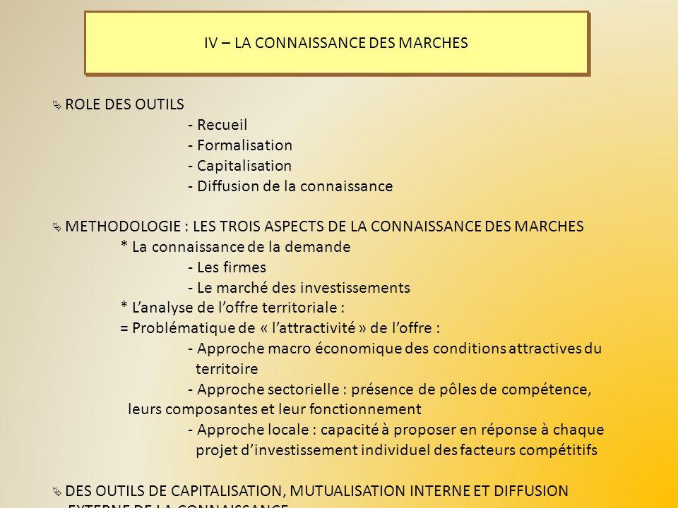 IV – LA CONNAISSANCE DES MARCHES ROLE DES OUTILS - Recueil - Formalisation - Capitalisation - Diffusion de la connaissance METHODOLOGIE : LES TROIS AS