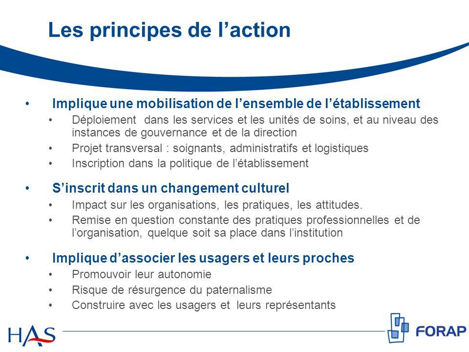 Les principes de laction Implique une mobilisation de lensemble de létablissement Déploiement dans les services et les unités de soins, et au niveau d