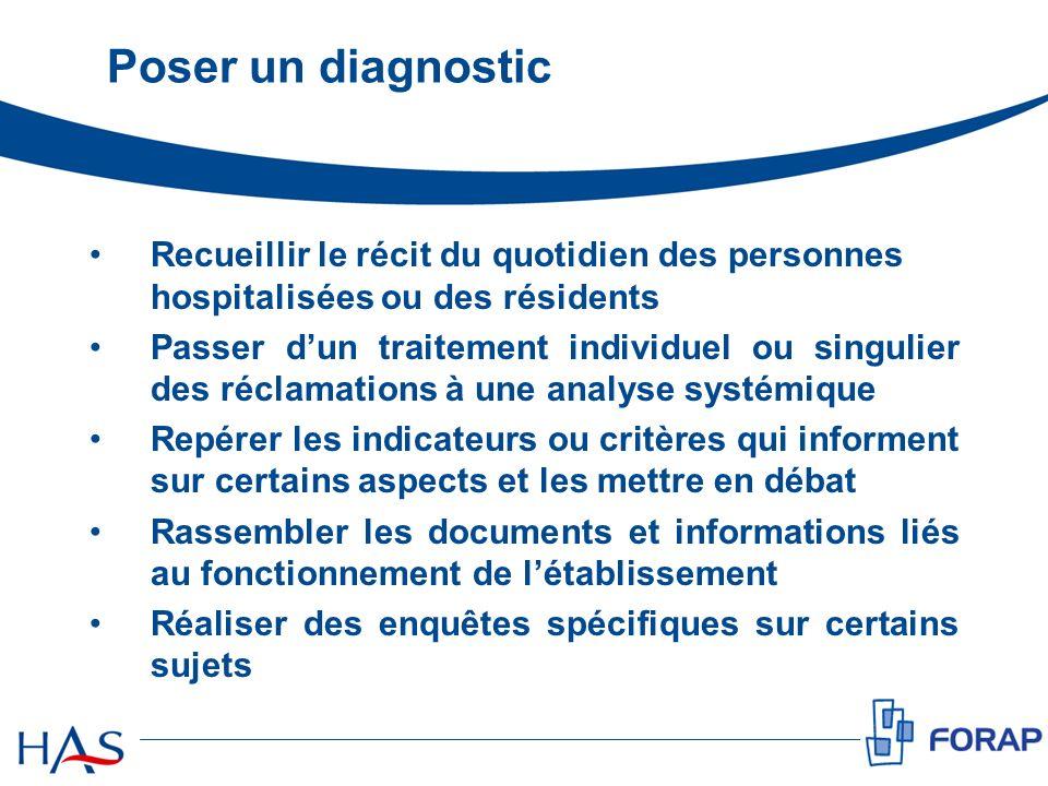 Poser un diagnostic Recueillir le récit du quotidien des personnes hospitalisées ou des résidents Passer dun traitement individuel ou singulier des ré