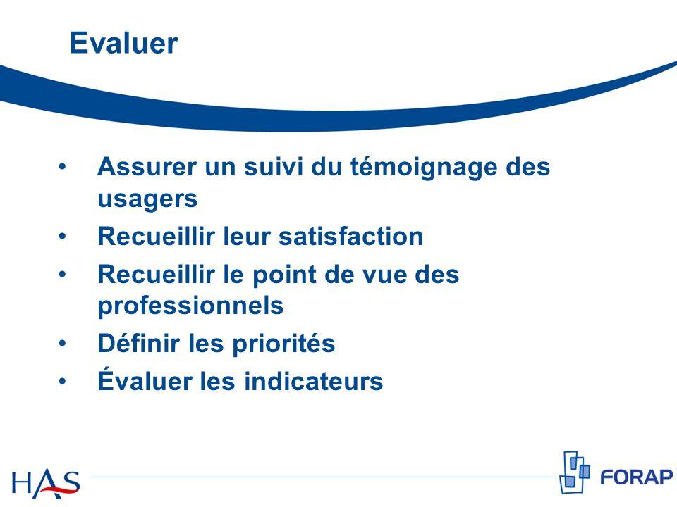 Evaluer Assurer un suivi du témoignage des usagers Recueillir leur satisfaction Recueillir le point de vue des professionnels Définir les priorités Év