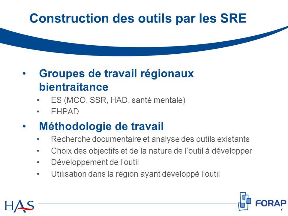 Construction des outils par les SRE Groupes de travail régionaux bientraitance ES (MCO, SSR, HAD, santé mentale) EHPAD Méthodologie de travail Recherc