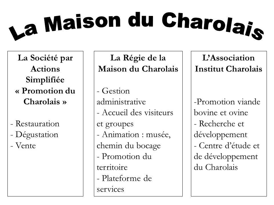 La Régie de la Maison du Charolais - Gestion administrative - Accueil des visiteurs et groupes - Animation : musée, chemin du bocage - Promotion du te