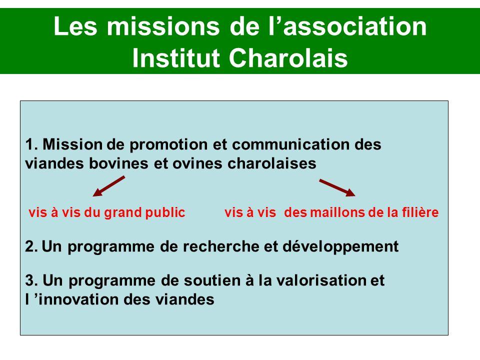 Les missions de lassociation Institut Charolais 1. Mission de promotion et communication des viandes bovines et ovines charolaises vis à vis du grand