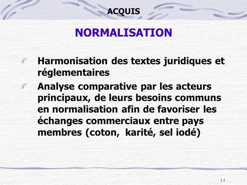 14 ACQUIS NORMALISATION Harmonisation des textes juridiques et réglementaires Analyse comparative par les acteurs principaux, de leurs besoins communs