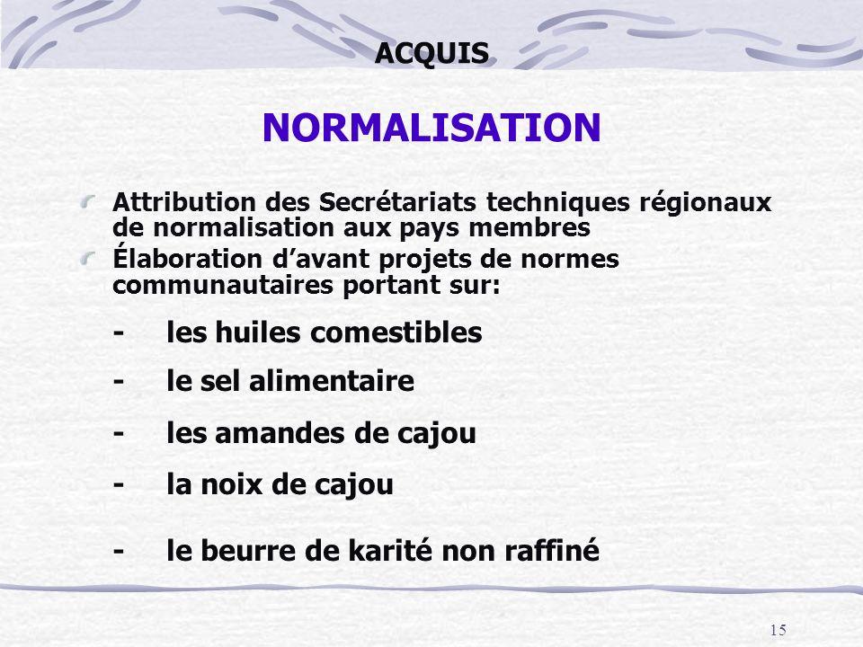 15 ACQUIS NORMALISATION Attribution des Secrétariats techniques régionaux de normalisation aux pays membres Élaboration davant projets de normes commu