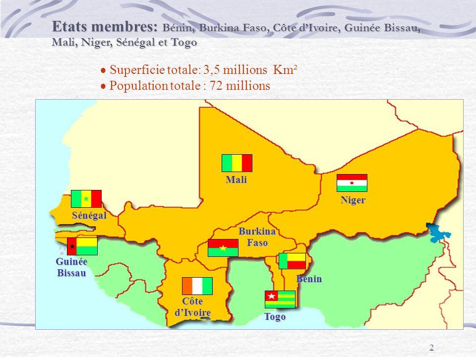 2 Etats membres: Bénin, Burkina Faso, Côte dIvoire, Guinée Bissau, Mali, Niger, Sénégal et Togo Togo Bénin Burkina Faso Sénégal Mali Côte dIvoire Guin