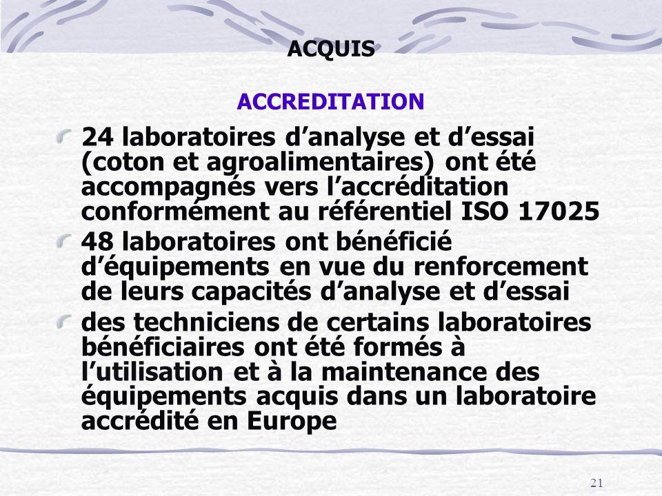 21 ACQUIS ACCREDITATION 24 laboratoires danalyse et dessai (coton et agroalimentaires) ont été accompagnés vers laccréditation conformément au référen