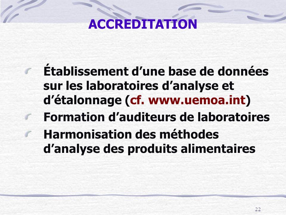 22 ACQUIS ACCREDITATION Établissement dune base de données sur les laboratoires danalyse et détalonnage (cf. www.uemoa.int) Formation dauditeurs de la