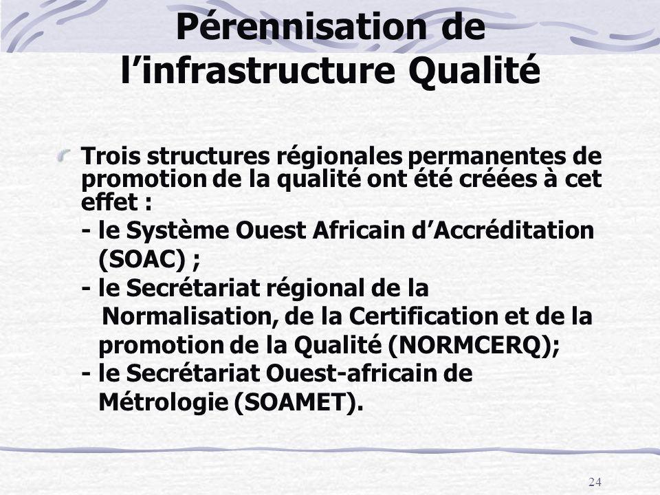 24 Pérennisation de linfrastructure Qualité Trois structures régionales permanentes de promotion de la qualité ont été créées à cet effet : - le Systè