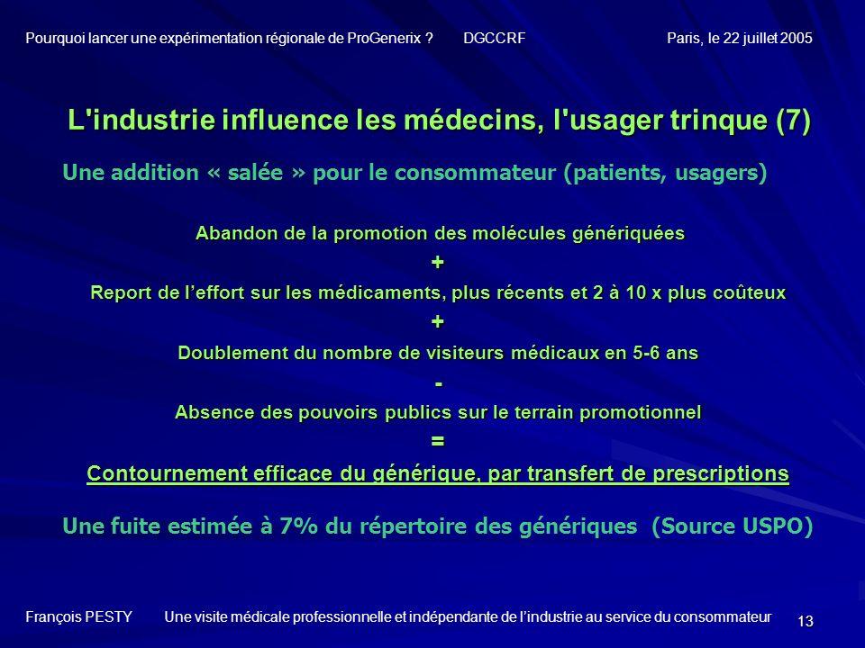 13 Une addition « salée » pour le consommateur (patients, usagers) François PESTY Une visite médicale professionnelle et indépendante de lindustrie au