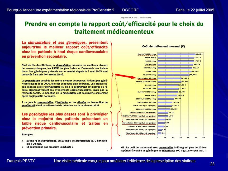 23 Une visite médicale conçue pour améliorer lefficience de la prescription des statines François PESTY Une visite médicale conçue pour améliorer leff