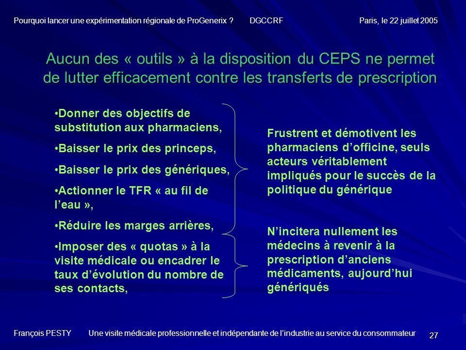 27 Aucun des « outils » à la disposition du CEPS ne permet de lutter efficacement contre les transferts de prescription François PESTY Une visite médi