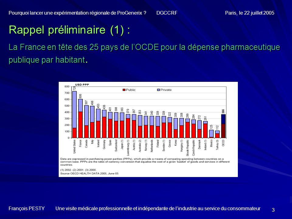 3 Rappel préliminaire (1) : La France en tête des 25 pays de lOCDE pour la dépense pharmaceutique publique par habitant. François PESTY Une visite méd