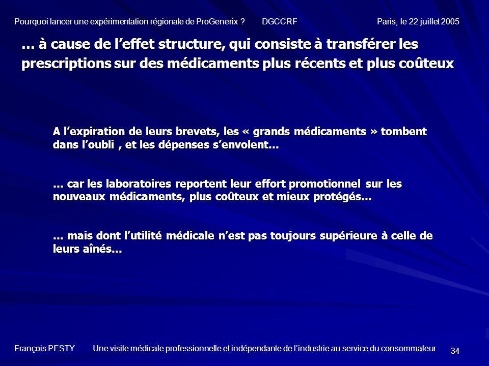 34 A lexpiration de leurs brevets, les « grands médicaments » tombent dans loubli, et les dépenses senvolent… … car les laboratoires reportent leur ef