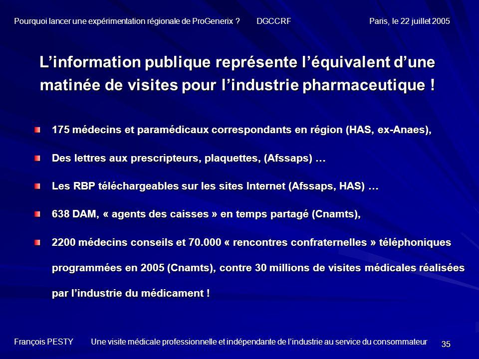 35 175 médecins et paramédicaux correspondants en région (HAS, ex-Anaes), Des lettres aux prescripteurs, plaquettes, (Afssaps) … Les RBP téléchargeabl