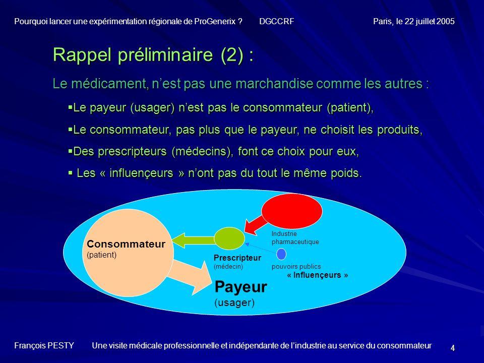 4 Payeur (usager) Prescripteur (médecin) « Influençeurs » pouvoirs publics Rappel préliminaire (2) : Le médicament, nest pas une marchandise comme les