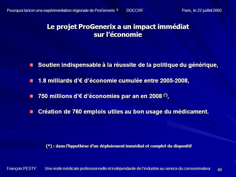 40 Soutien indispensable à la réussite de la politique du générique, 1.8 milliards d déconomie cumulée entre 2005-2008, 750 millions d déconomies par