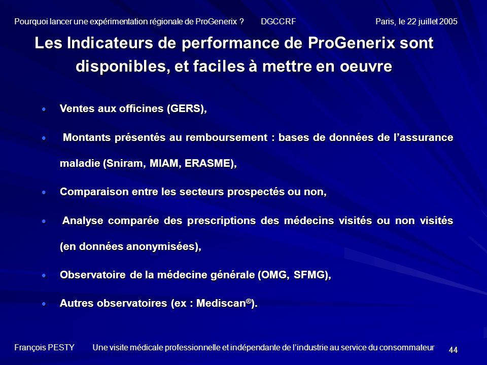 44 Les Indicateurs de performance de ProGenerix sont disponibles, et faciles à mettre en oeuvre Ventes aux officines (GERS), Ventes aux officines (GER