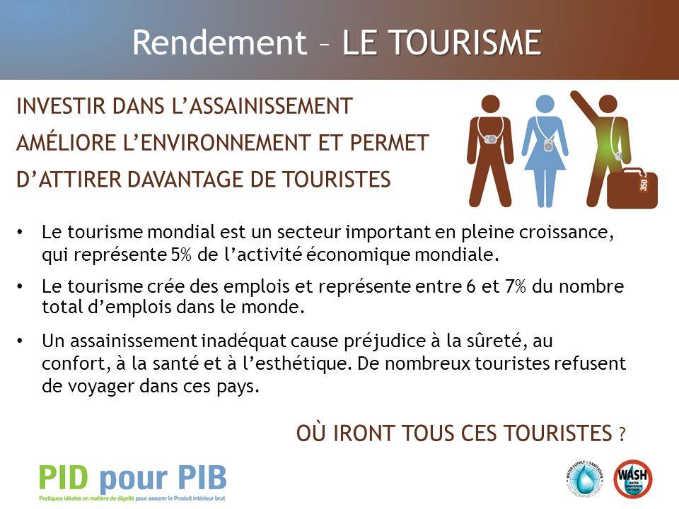 LE TOURISME Rendement – LE TOURISME INVESTIR DANS LASSAINISSEMENT AMÉLIORE LENVIRONNEMENT ET PERMET DATTIRER DAVANTAGE DE TOURISTES Le tourisme mondial est un secteur important en pleine croissance, qui représente 5% de lactivité économique mondiale.