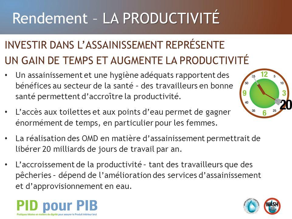 LA PRODUCTIVITÉ Rendement – LA PRODUCTIVITÉ INVESTIR DANS LASSAINISSEMENT REPRÉSENTE UN GAIN DE TEMPS ET AUGMENTE LA PRODUCTIVITÉ Un assainissement et une hygiène adéquats rapportent des bénéfices au secteur de la santé – des travailleurs en bonne santé permettent daccroître la productivité.
