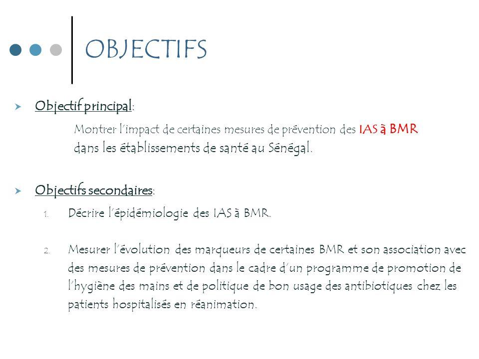 OBJECTIFS Objectif principal: Montrer limpact de certaines mesures de prévention des IAS à BMR dans les établissements de santé au Sénégal. Objectifs