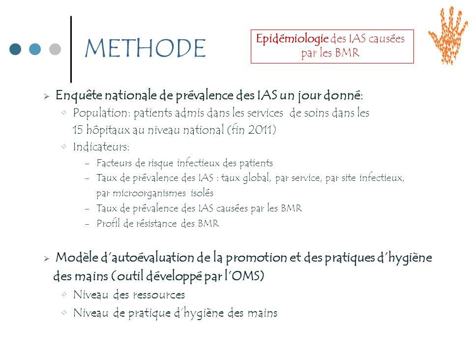METHODE Enquête nationale de prévalence des IAS un jour donné: Population: patients admis dans les services de soins dans les 15 hôpitaux au niveau na