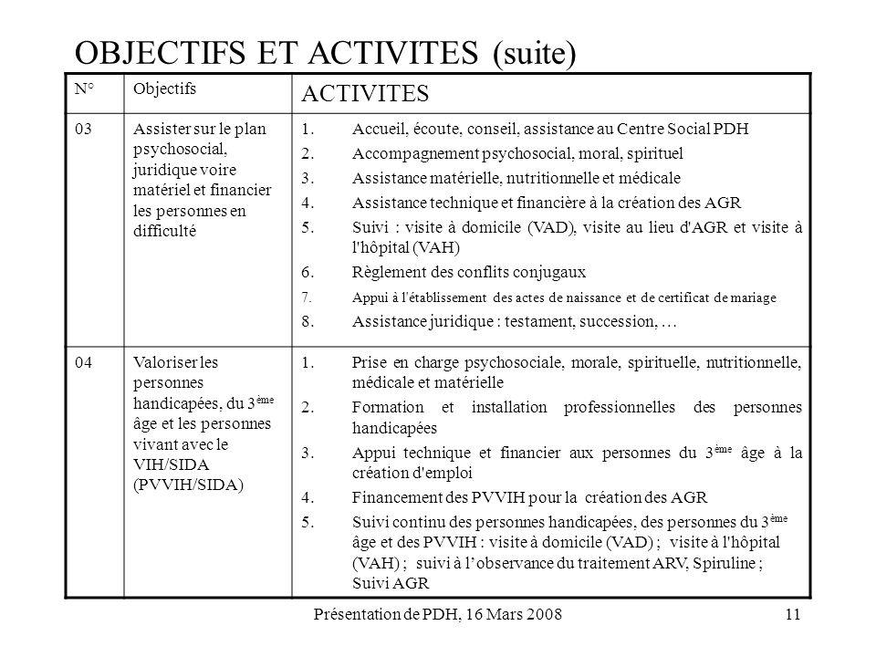 Présentation de PDH, 16 Mars 200811 OBJECTIFS ET ACTIVITES (suite) N°Objectifs ACTIVITES 03Assister sur le plan psychosocial, juridique voire matériel