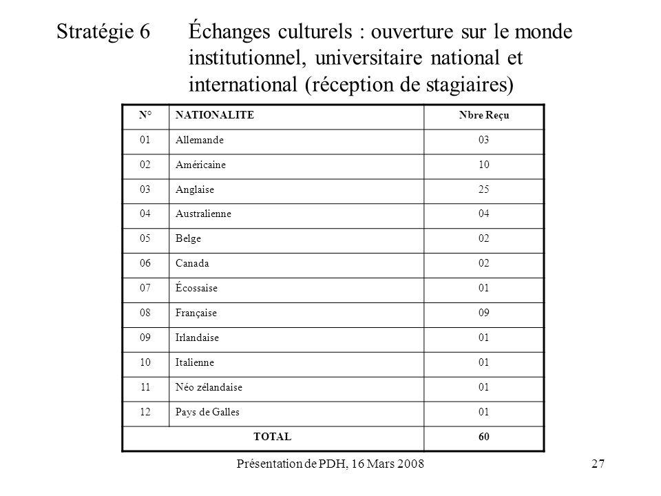 Présentation de PDH, 16 Mars 200827 Stratégie 6Échanges culturels : ouverture sur le monde institutionnel, universitaire national et international (ré