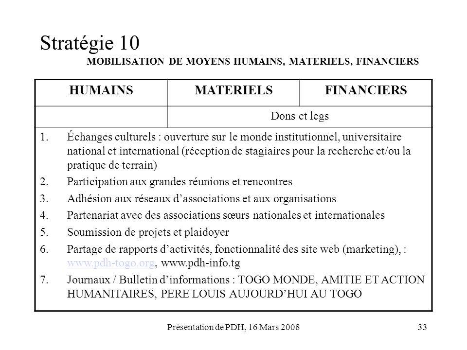 Présentation de PDH, 16 Mars 200833 Stratégie 10 MOBILISATION DE MOYENS HUMAINS, MATERIELS, FINANCIERS HUMAINSMATERIELSFINANCIERS Dons et legs 1.Échan