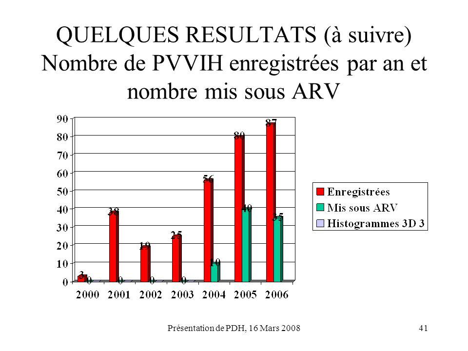 Présentation de PDH, 16 Mars 200841 QUELQUES RESULTATS (à suivre) Nombre de PVVIH enregistrées par an et nombre mis sous ARV