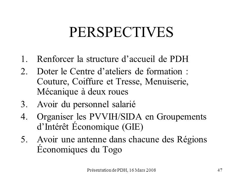 Présentation de PDH, 16 Mars 200847 PERSPECTIVES 1.Renforcer la structure daccueil de PDH 2.Doter le Centre dateliers de formation : Couture, Coiffure