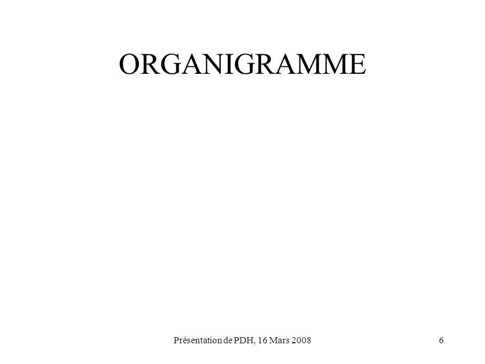 Présentation de PDH, 16 Mars 20086 ORGANIGRAMME