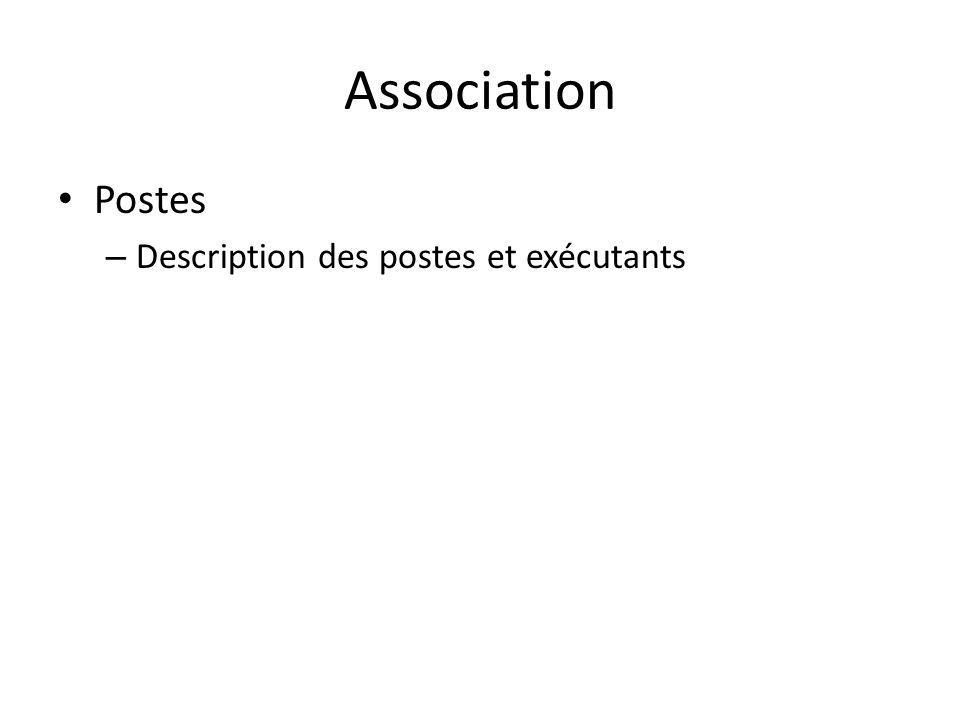 Association Postes – Description des postes et exécutants