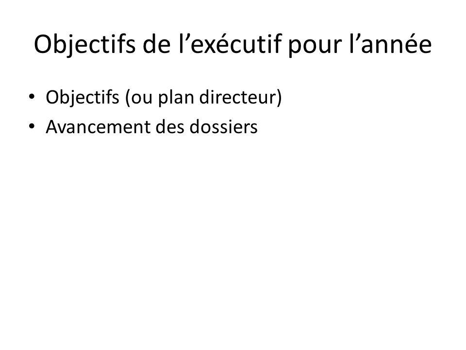Objectifs de lexécutif pour lannée Objectifs (ou plan directeur) Avancement des dossiers
