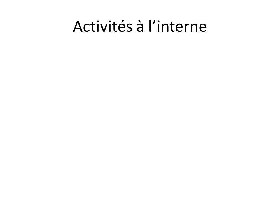 Activités à linterne