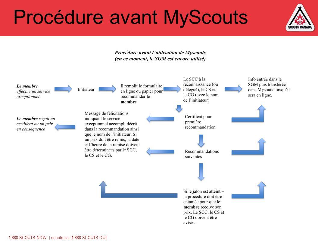 1-888-SCOUTS-NOW | scouts.ca | 1-888-SCOUTS-OUI Procédure avant MyScouts