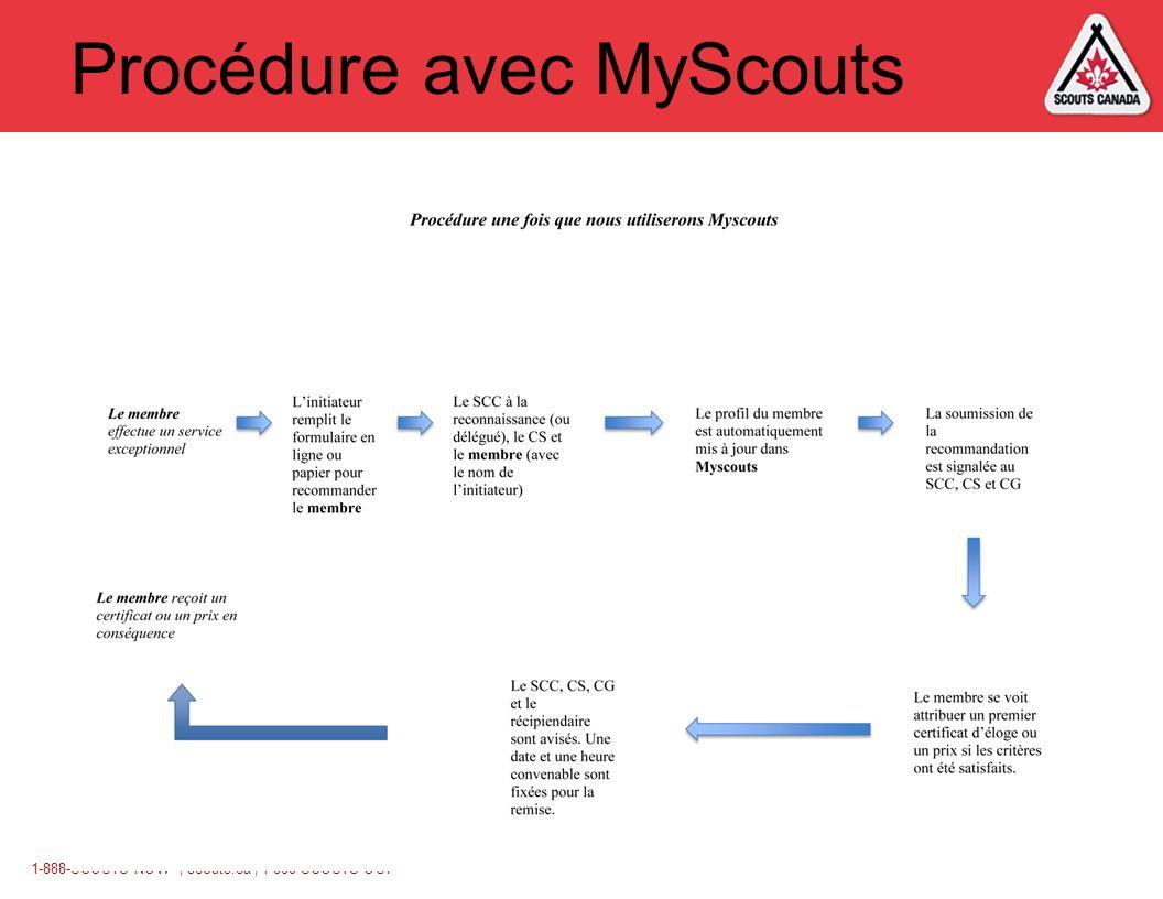 1-888-SCOUTS-NOW | scouts.ca | 1-888-SCOUTS-OUI Procédure avec MyScouts