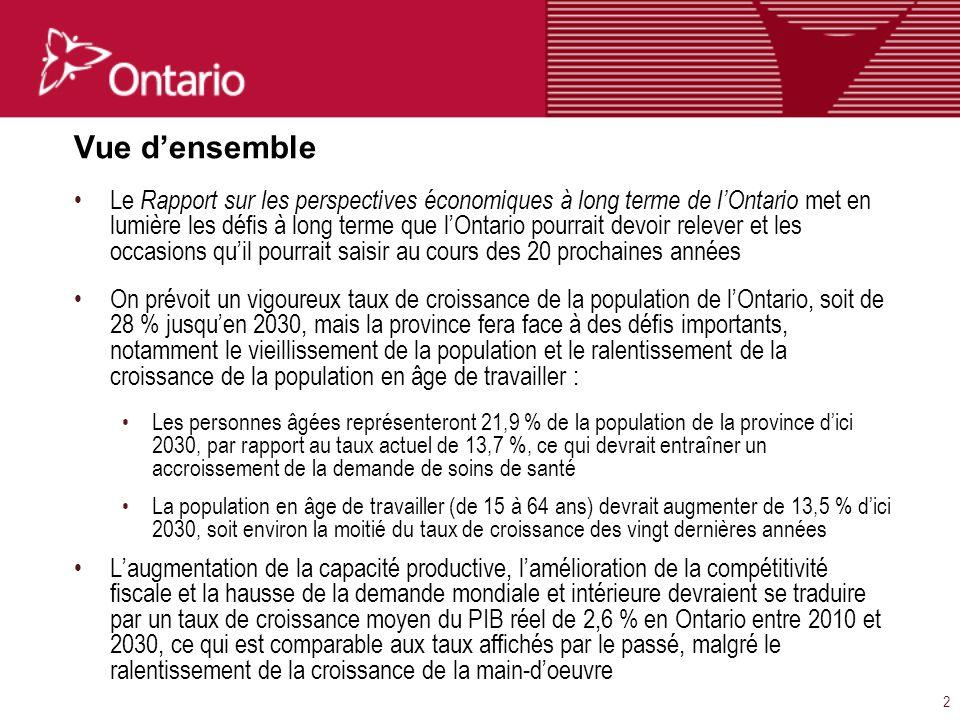 23 Conclusion Le Rapport sur les perspectives économiques à long terme de lOntario met en lumière les défis que lOntario pourrait devoir relever et les occasions quil pourrait saisir au cours des 20 prochaines années.