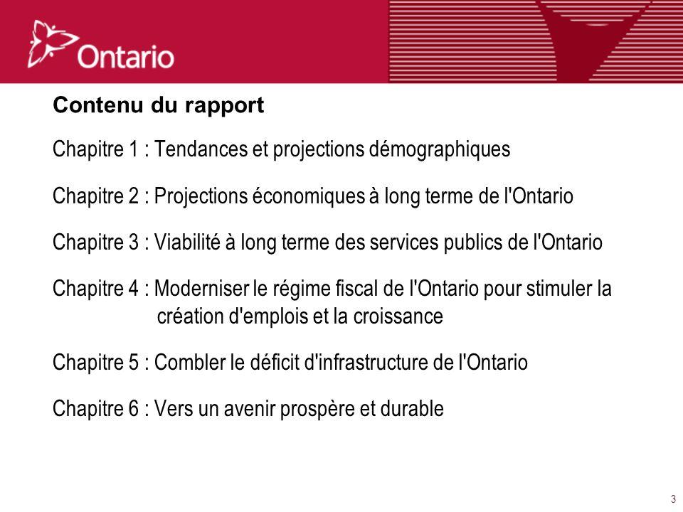 3 Contenu du rapport Chapitre 1 : Tendances et projections démographiques Chapitre 2 : Projections économiques à long terme de l Ontario Chapitre 3 : Viabilité à long terme des services publics de l Ontario Chapitre 4 : Moderniser le régime fiscal de l Ontario pour stimuler la création d emplois et la croissance Chapitre 5 : Combler le déficit d infrastructure de l Ontario Chapitre 6 : Vers un avenir prospère et durable