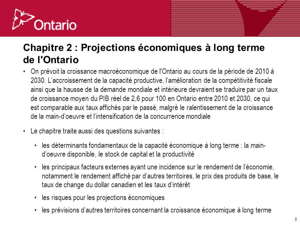 19 Variation par habitant des dépenses consacrées à linfrastructure publique en Ontario Sources : Statistique Canada et ministère de lÉnergie et de lInfrastructure de lOntario.