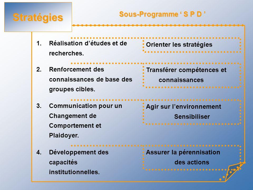 Sous-Programme S P D Sous-Programme S P D Stratégies 1.Réalisation détudes et de recherches.