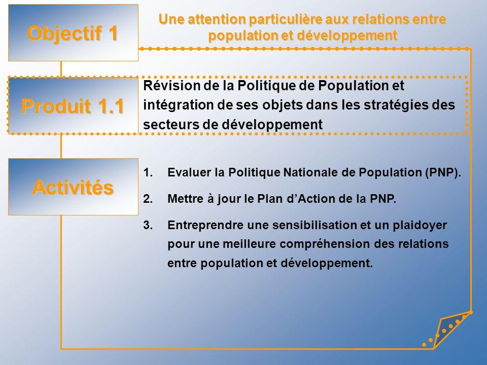 Révision de la Politique de Population et intégration de ses objets dans les stratégies des secteurs de développement Une attention particulière aux relations entre population et développement Objectif 1 1.Evaluer la Politique Nationale de Population (PNP).