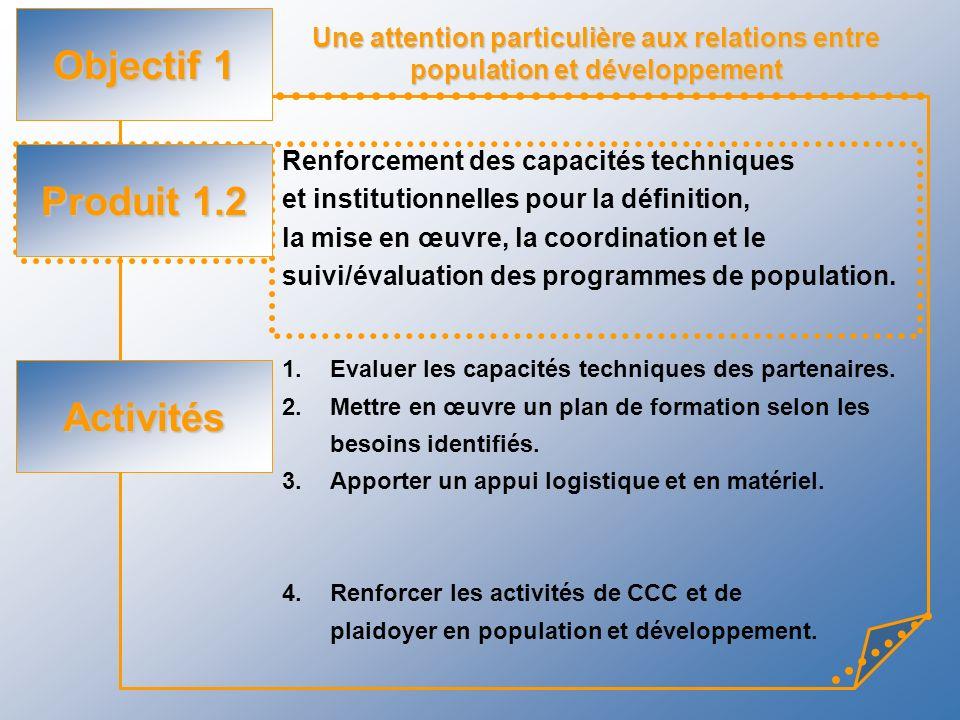 Renforcement des capacités techniques et institutionnelles pour la définition, la mise en œuvre, la coordination et le suivi/évaluation des programmes de population.