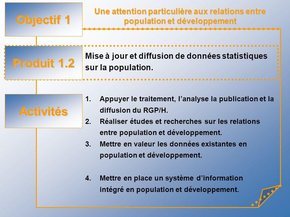 Mise à jour et diffusion de données statistiques sur la population.