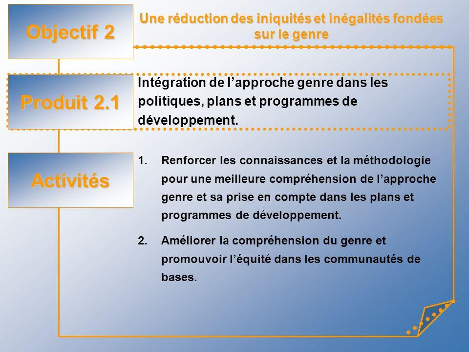 Intégration de lapproche genre dans les politiques, plans et programmes de développement.