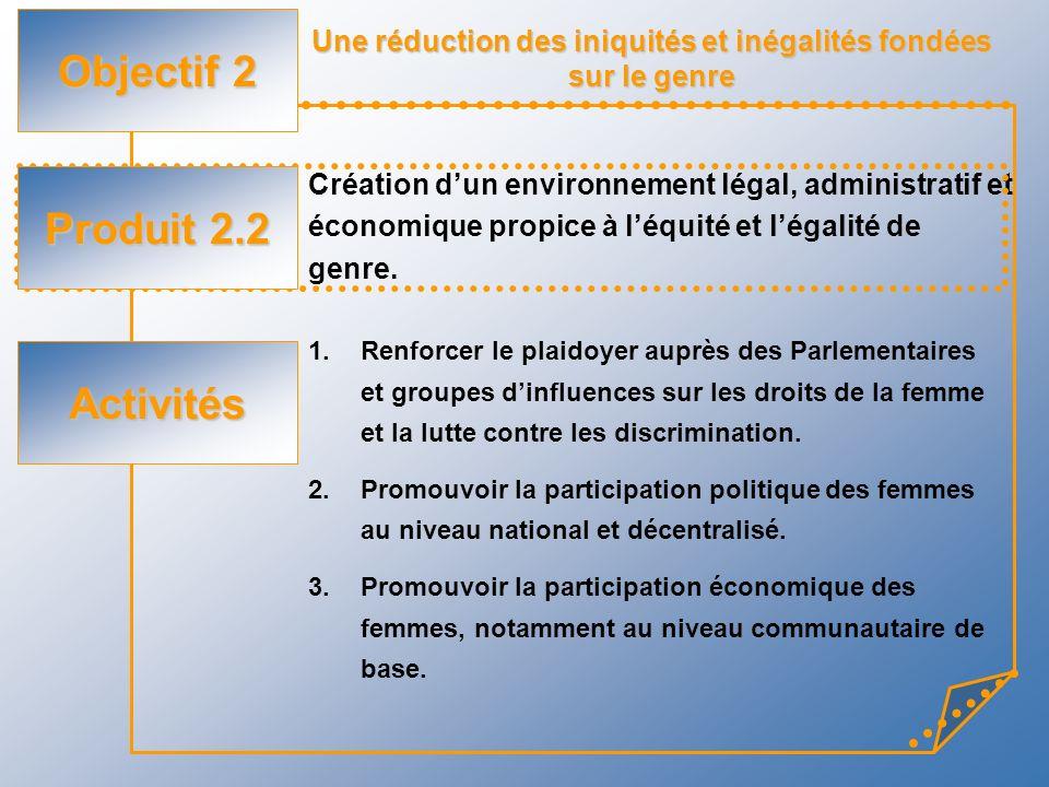 Création dun environnement légal, administratif et économique propice à léquité et légalité de genre.