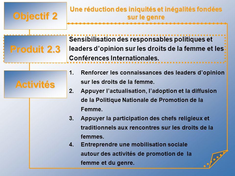 Sensibilisation des responsables politiques et leaders dopinion sur les droits de la femme et les Conférences Internationales.