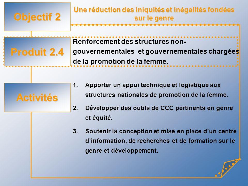 Renforcement des structures non- gouvernementales et gouvernementales chargées de la promotion de la femme.